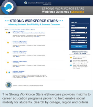 Storng Workforce Stars